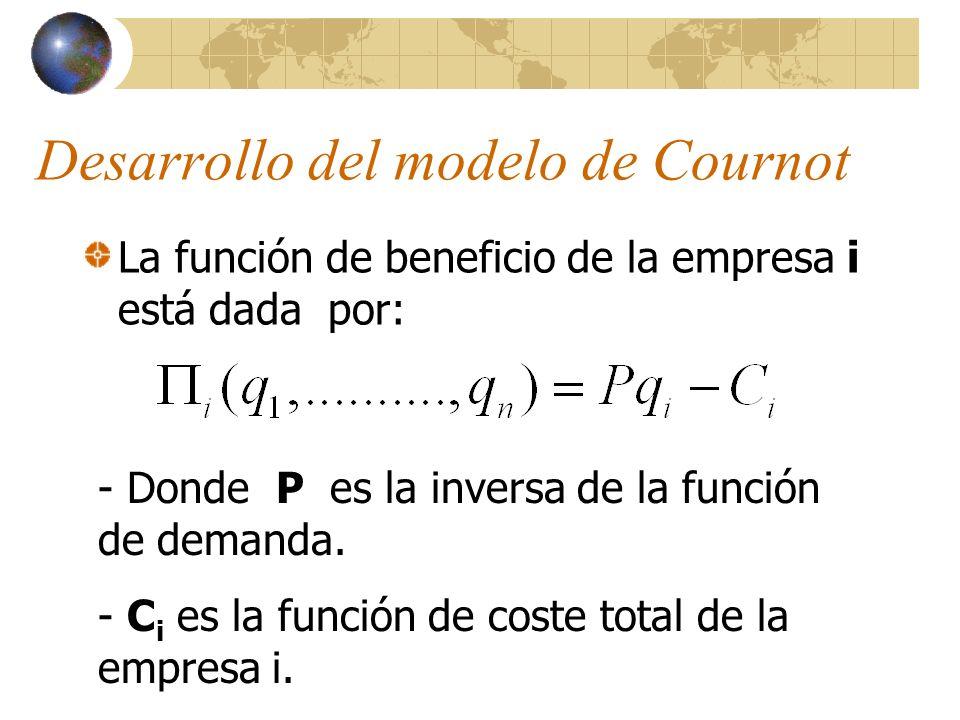 Desarrollo del modelo de Cournot La función de beneficio de la empresa i está dada por: - Donde P es la inversa de la función de demanda. - C i es la