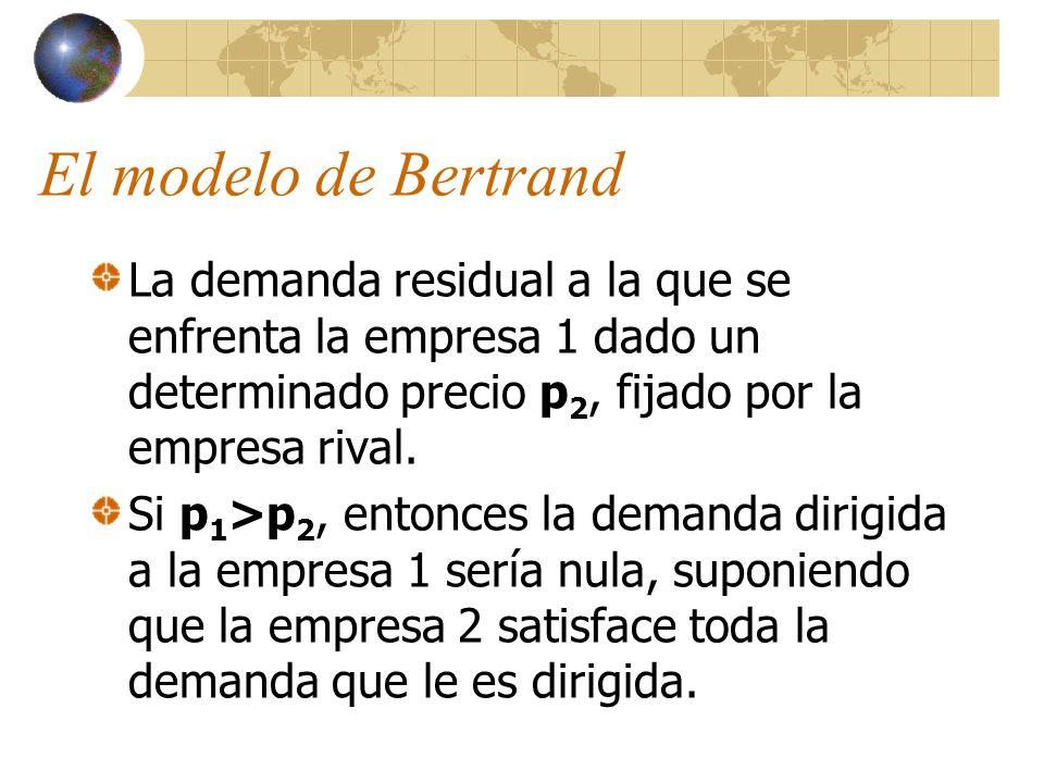 La demanda residual a la que se enfrenta la empresa 1 dado un determinado precio p 2, fijado por la empresa rival. Si p 1 >p 2, entonces la demanda di