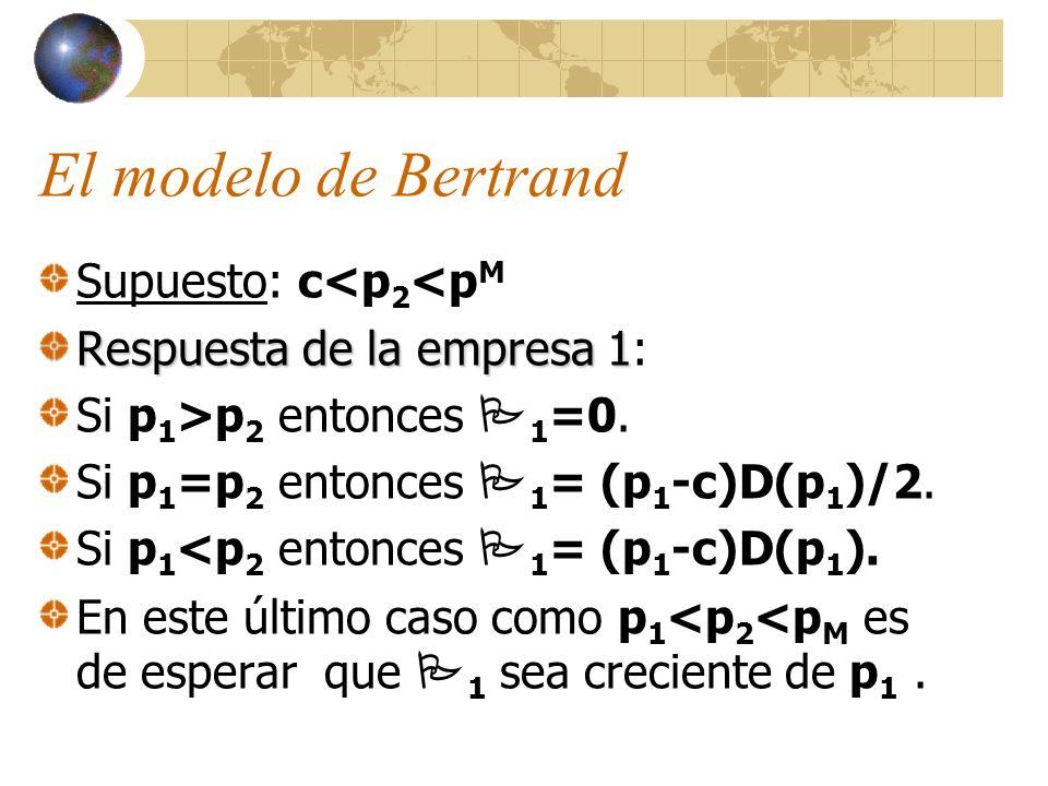 El modelo de Bertrand Supuesto: c<p 2 <p M Respuesta de la empresa 1 Respuesta de la empresa 1: Si p 1 >p 2 entonces 1 =0. Si p 1 =p 2 entonces 1 = (p