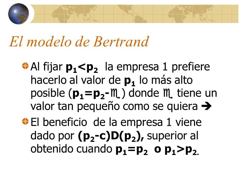 El modelo de Bertrand Al fijar p 1 <p 2 la empresa 1 prefiere hacerlo al valor de p 1 lo más alto posible (p 1 =p 2 - ) donde tiene un valor tan peque