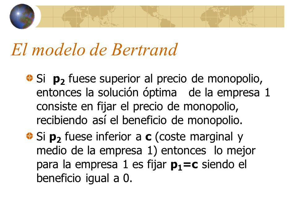 El modelo de Bertrand Si p 2 fuese superior al precio de monopolio, entonces la solución óptima de la empresa 1 consiste en fijar el precio de monopol
