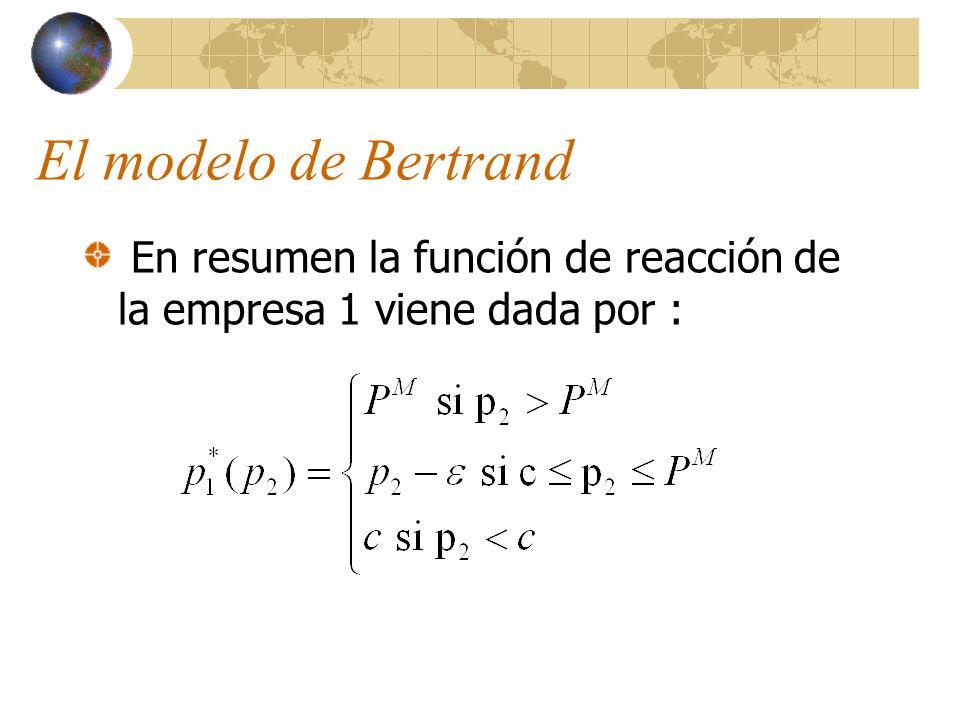 El modelo de Bertrand En resumen la función de reacción de la empresa 1 viene dada por :