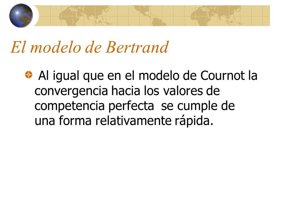 El modelo de Bertrand Al igual que en el modelo de Cournot la convergencia hacia los valores de competencia perfecta se cumple de una forma relativame