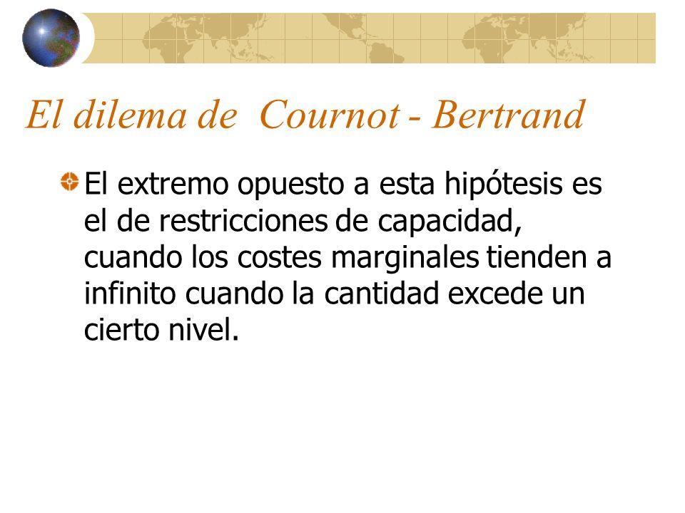 El dilema de Cournot - Bertrand El extremo opuesto a esta hipótesis es el de restricciones de capacidad, cuando los costes marginales tienden a infini