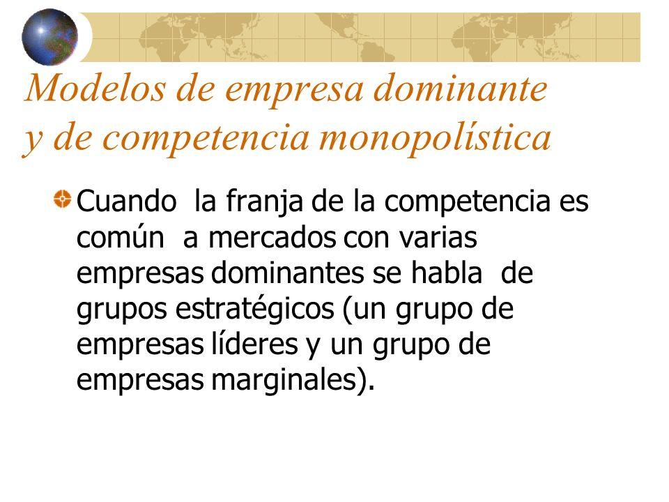 Modelos de empresa dominante y de competencia monopolística El modelo de competencia monopolística (Chamberlin): El número de empresas es grande la estrategia de cada empresa tiene un impacto despreciable en las restantes empresas.