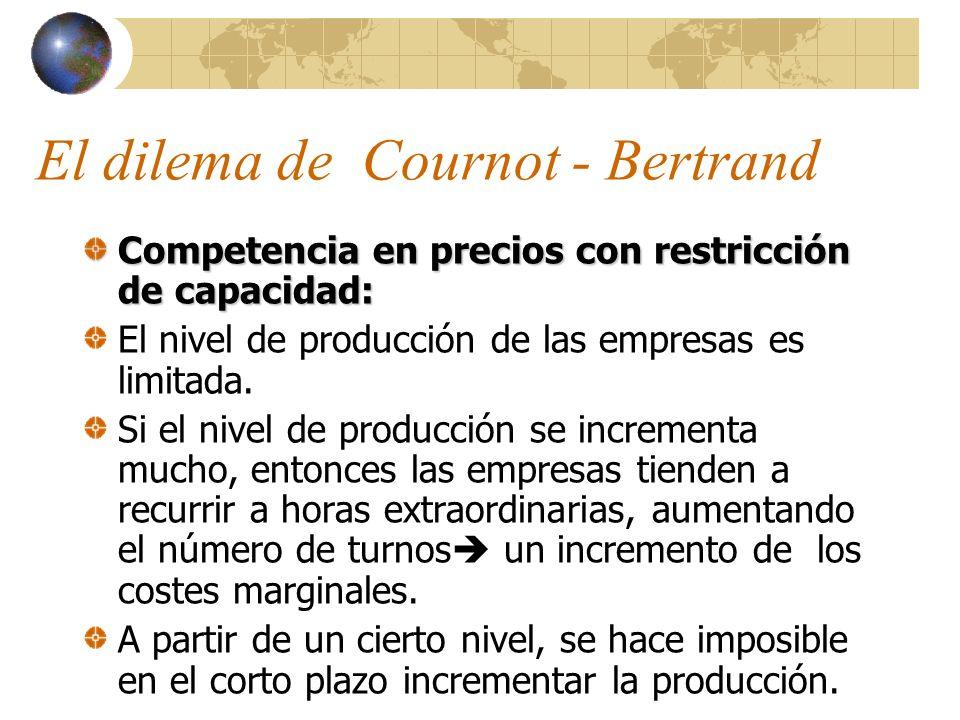 El dilema de Cournot - Bertrand Competencia en precios con restricción de capacidad: El nivel de producción de las empresas es limitada. Si el nivel d