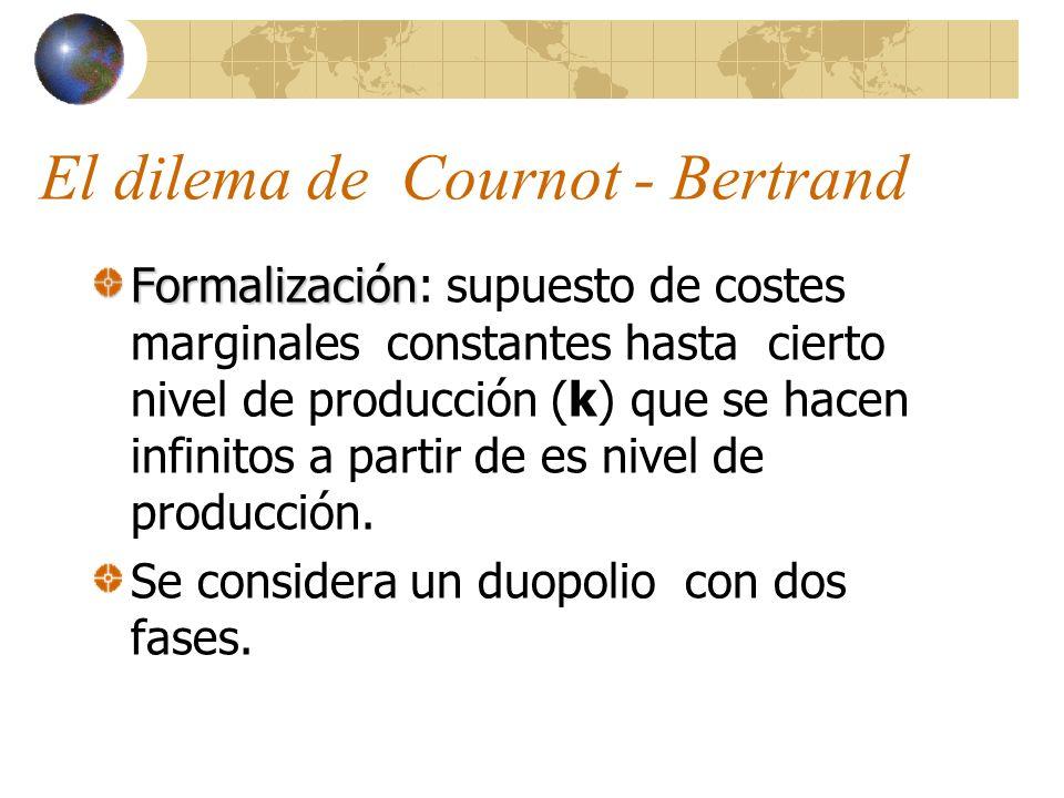 El dilema de Cournot - Bertrand Formalización Formalización: supuesto de costes marginales constantes hasta cierto nivel de producción (k) que se hace