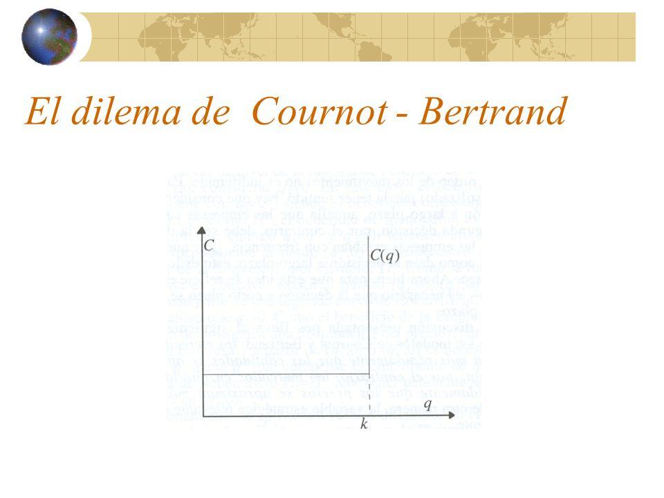 El dilema de Cournot - Bertrand
