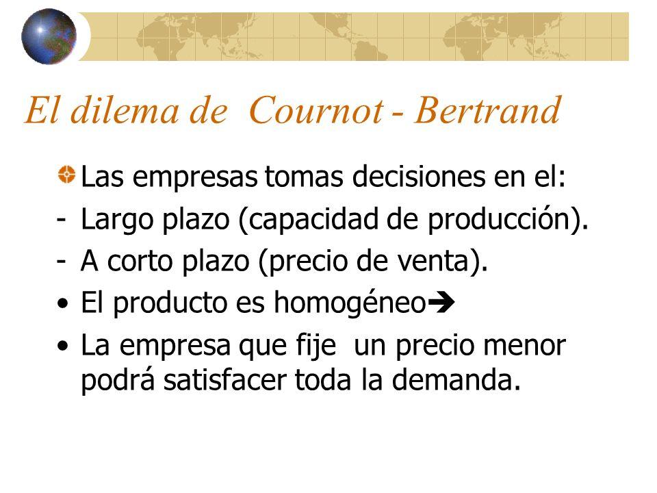 Las empresas tomas decisiones en el: -Largo plazo (capacidad de producción). -A corto plazo (precio de venta). El producto es homogéneo La empresa que