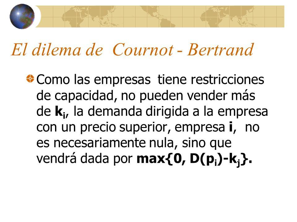 El dilema de Cournot - Bertrand Como las empresas tiene restricciones de capacidad, no pueden vender más de k i, la demanda dirigida a la empresa con