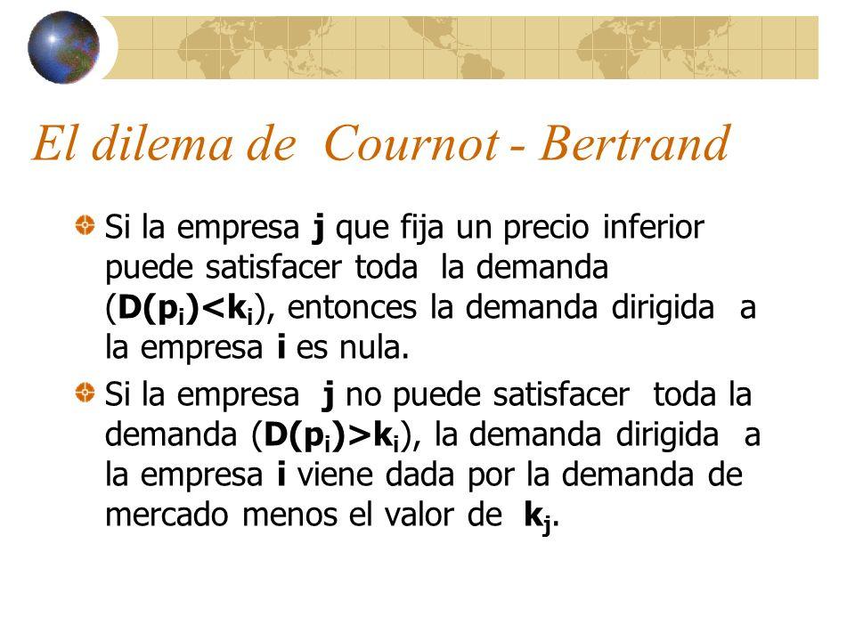 El dilema de Cournot - Bertrand Si la empresa j que fija un precio inferior puede satisfacer toda la demanda (D(p i )<k i ), entonces la demanda dirig