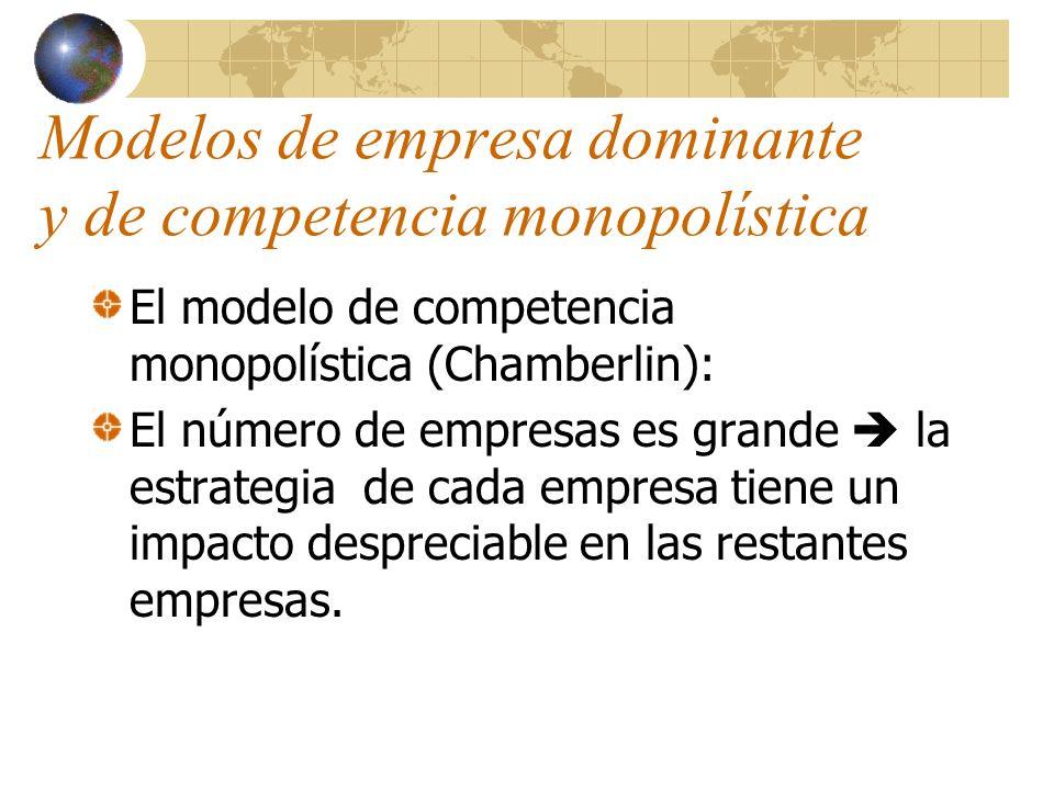 Modelos de empresa dominante y de competencia monopolística El modelo de competencia monopolística (Chamberlin): El número de empresas es grande la es