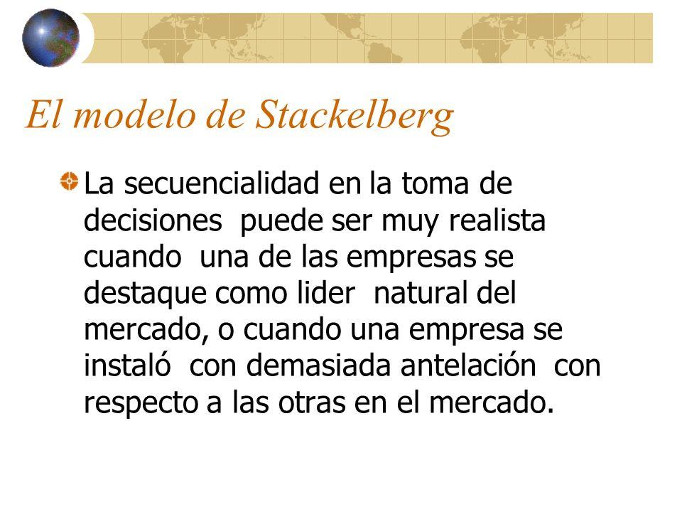 El modelo de Stackelberg La secuencialidad en la toma de decisiones puede ser muy realista cuando una de las empresas se destaque como lider natural d