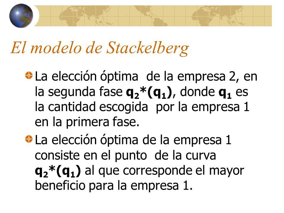 El modelo de Stackelberg La elección óptima de la empresa 2, en la segunda fase q 2 *(q 1 ), donde q 1 es la cantidad escogida por la empresa 1 en la
