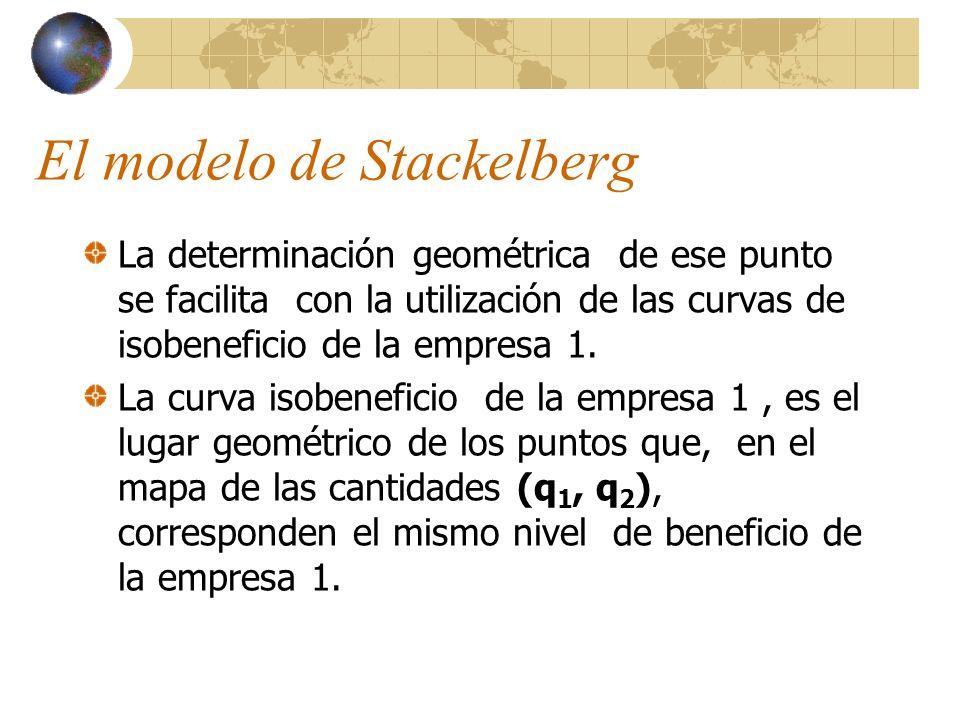 El modelo de Stackelberg La determinación geométrica de ese punto se facilita con la utilización de las curvas de isobeneficio de la empresa 1. La cur