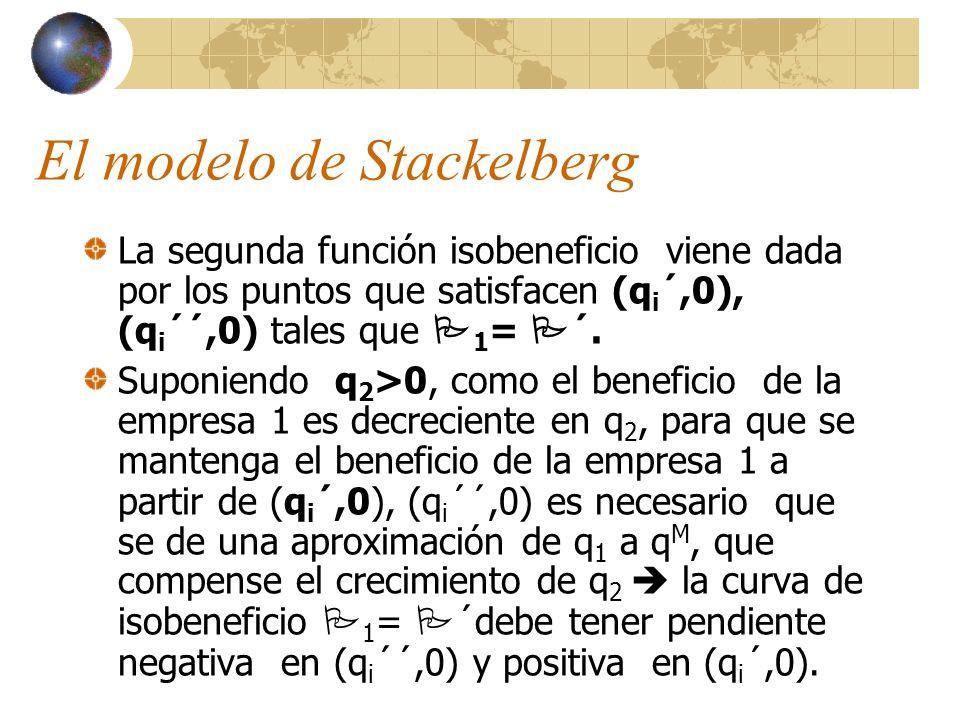 El modelo de Stackelberg La segunda función isobeneficio viene dada por los puntos que satisfacen (q i ´,0), (q i ´´,0) tales que 1 = ´. Suponiendo q