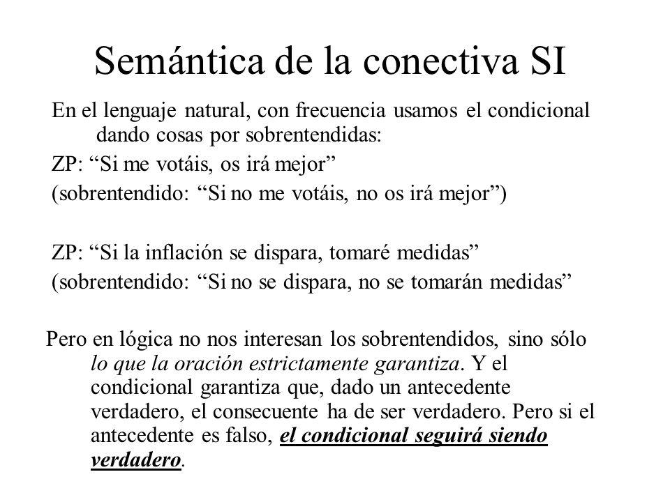 Semántica de la conectiva SI En el lenguaje natural, con frecuencia usamos el condicional dando cosas por sobrentendidas: ZP: Si me votáis, os irá mej