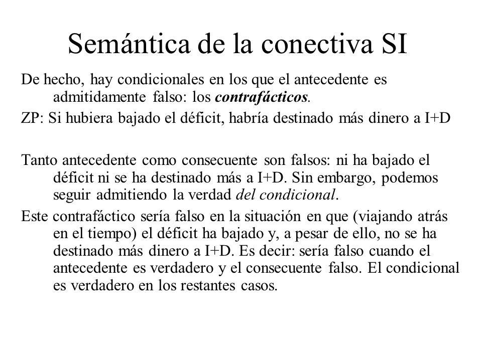 Semántica de la conectiva SI De hecho, hay condicionales en los que el antecedente es admitidamente falso: los contrafácticos. ZP: Si hubiera bajado e