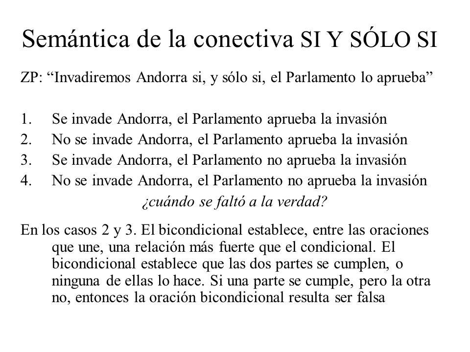 Semántica de la conectiva SI Y SÓLO SI ZP: Invadiremos Andorra si, y sólo si, el Parlamento lo aprueba 1.Se invade Andorra, el Parlamento aprueba la invasión 2.No se invade Andorra, el Parlamento aprueba la invasión 3.Se invade Andorra, el Parlamento no aprueba la invasión 4.No se invade Andorra, el Parlamento no aprueba la invasión ¿cuándo se faltó a la verdad.