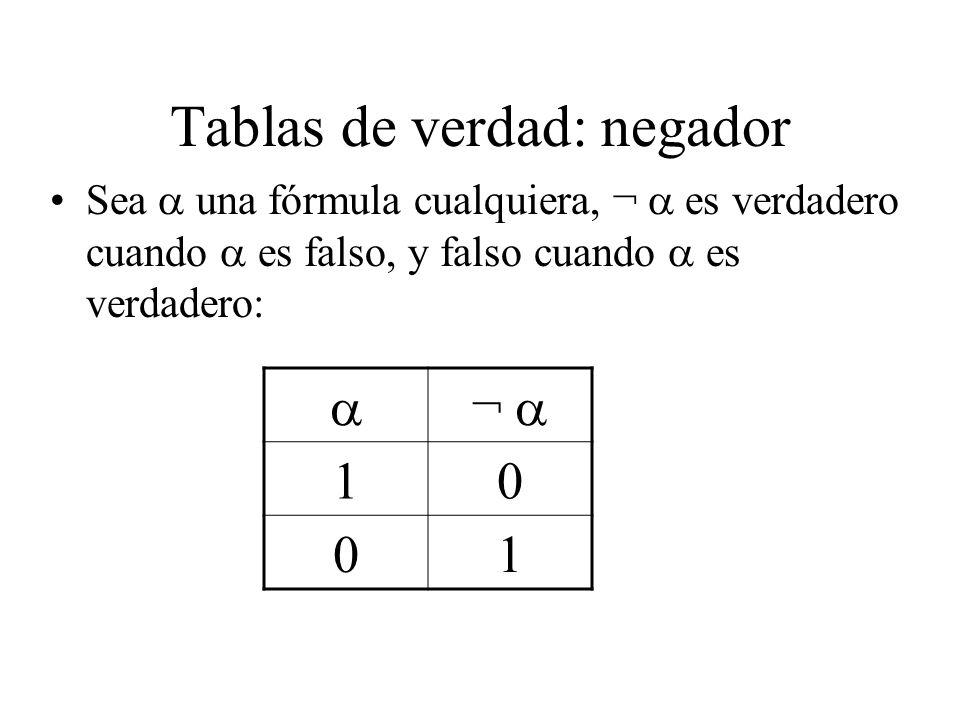 Tablas de verdad: negador Sea una fórmula cualquiera, ¬ es verdadero cuando es falso, y falso cuando es verdadero: ¬ 10 01