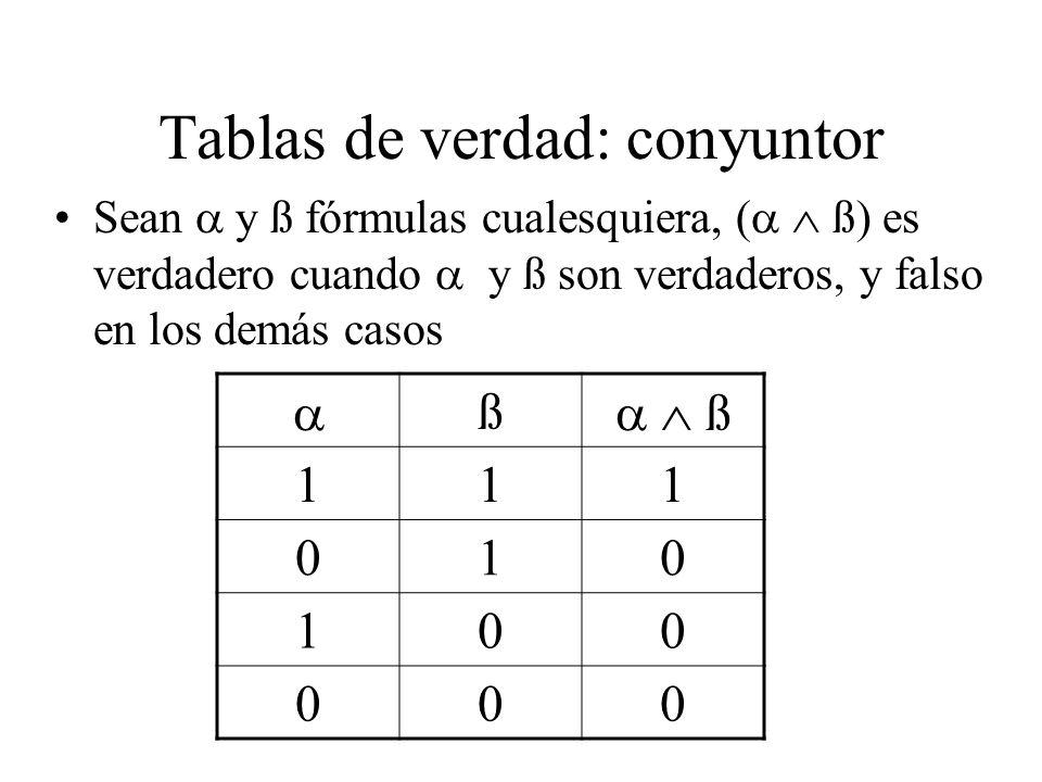 Tablas de verdad: conyuntor Sean y ß fórmulas cualesquiera, ( ß) es verdadero cuando y ß son verdaderos, y falso en los demás casos ß ß 111 010 100 000