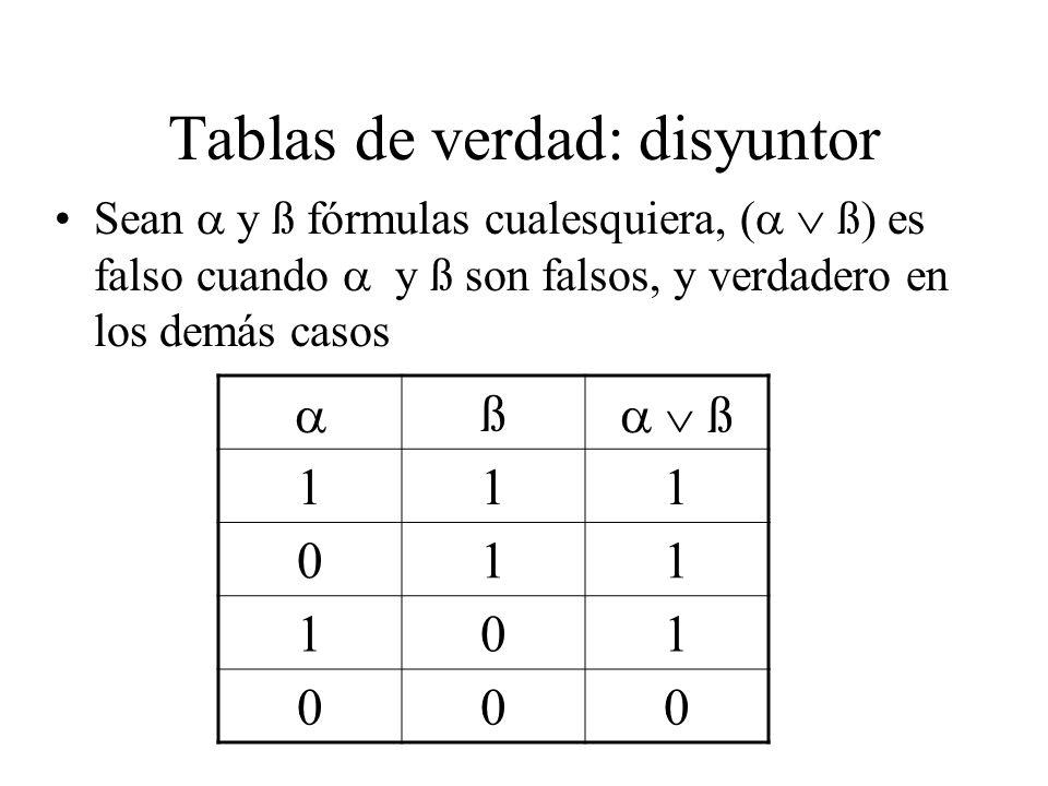 Tablas de verdad: disyuntor Sean y ß fórmulas cualesquiera, ( ß) es falso cuando y ß son falsos, y verdadero en los demás casos ß ß 111 011 101 000