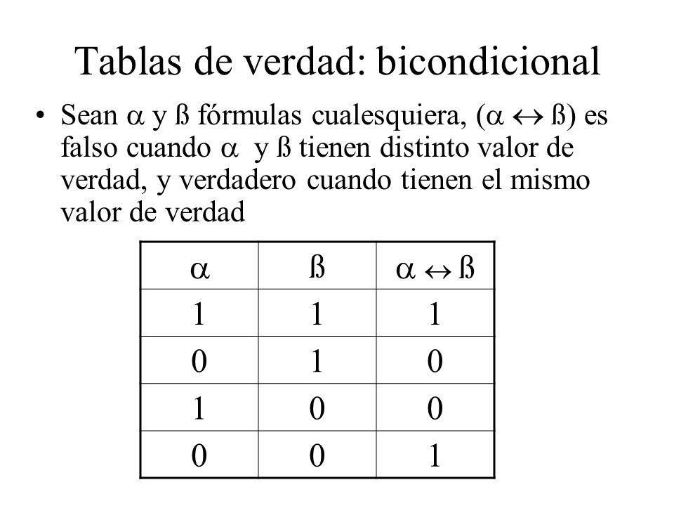 Tablas de verdad: bicondicional Sean y ß fórmulas cualesquiera, ( ß) es falso cuando y ß tienen distinto valor de verdad, y verdadero cuando tienen el mismo valor de verdad ß ß 111 010 100 001