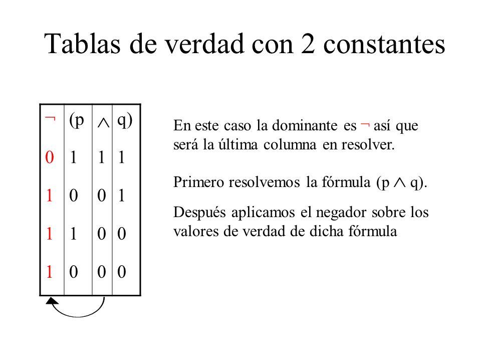 Tablas de verdad con 2 constantes ¬(p q) 0111 1001 1100 1000 En este caso la dominante es ¬ así que será la última columna en resolver.