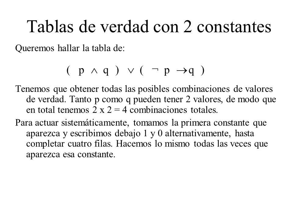 Tablas de verdad con 2 constantes Queremos hallar la tabla de: Tenemos que obtener todas las posibles combinaciones de valores de verdad.