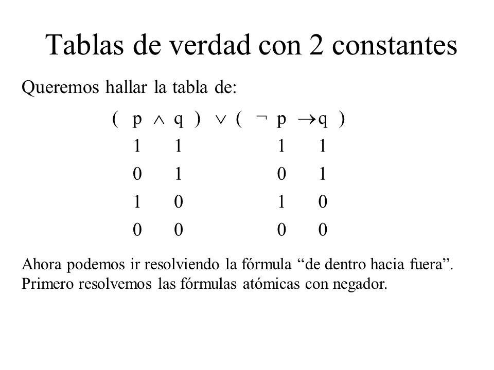 Tablas de verdad con 2 constantes Queremos hallar la tabla de: (p q) (¬p q) 1111 0101 1010 0000 Ahora podemos ir resolviendo la fórmula de dentro hacia fuera.