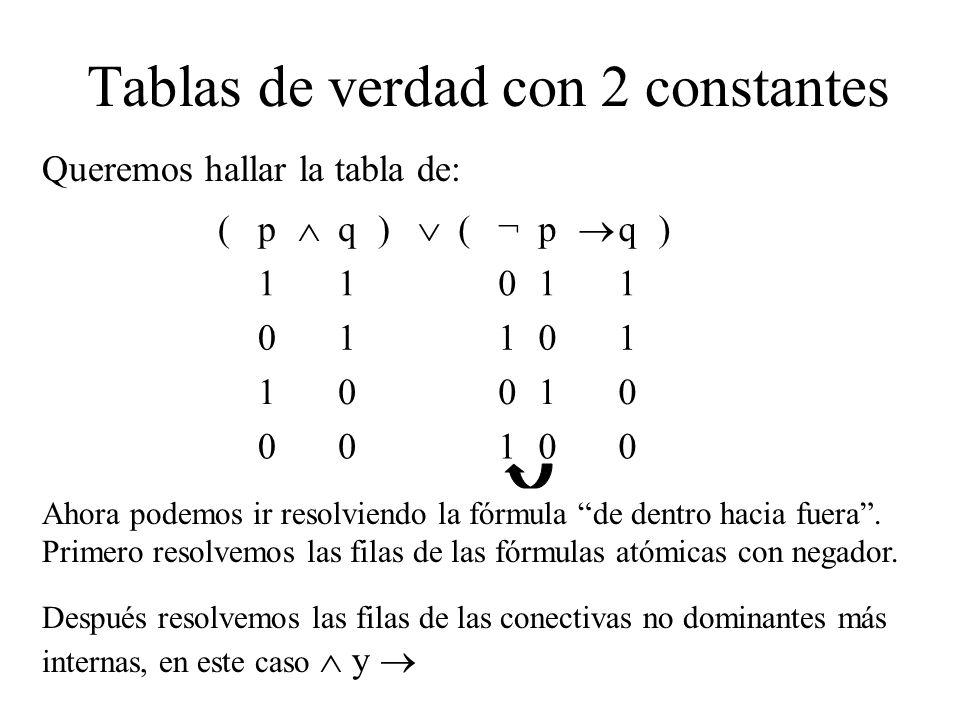 Tablas de verdad con 2 constantes Queremos hallar la tabla de: (p q) (¬p q) 11011 01101 10010 00100 Ahora podemos ir resolviendo la fórmula de dentro hacia fuera.