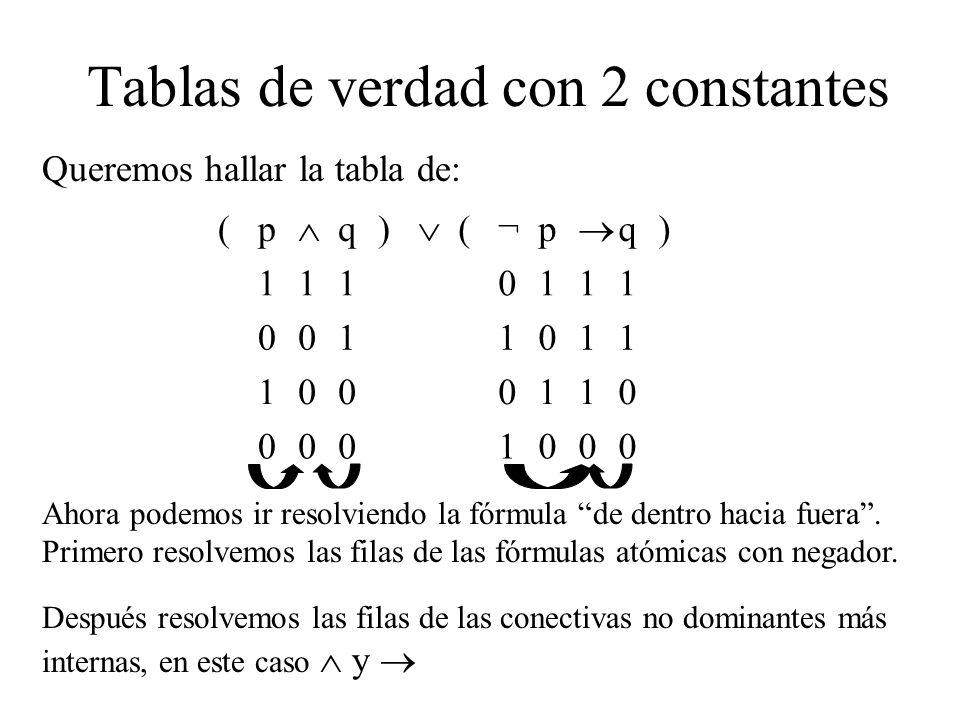 Tablas de verdad con 2 constantes Queremos hallar la tabla de: (p q) (¬p q) 1110111 0011011 1000110 0001000 Ahora podemos ir resolviendo la fórmula de dentro hacia fuera.
