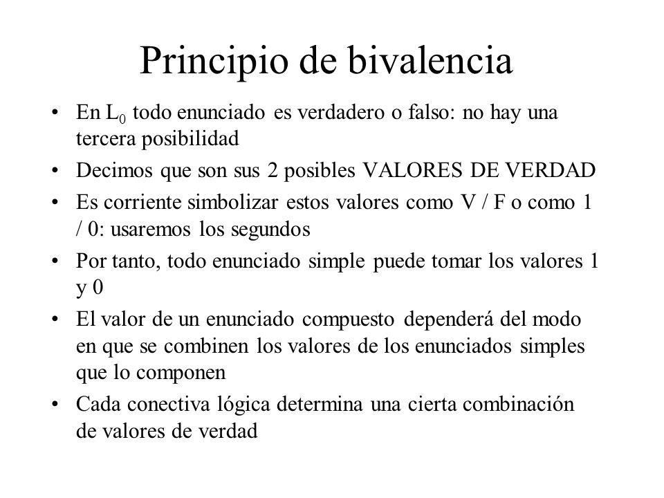 Principio de bivalencia En L 0 todo enunciado es verdadero o falso: no hay una tercera posibilidad Decimos que son sus 2 posibles VALORES DE VERDAD Es