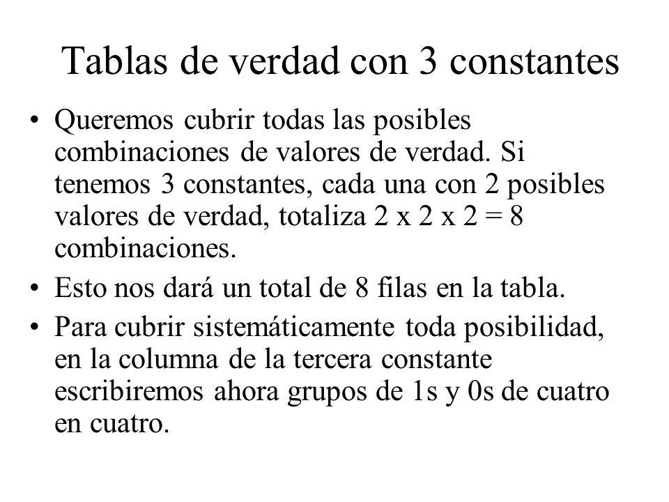 Tablas de verdad con 3 constantes Queremos cubrir todas las posibles combinaciones de valores de verdad. Si tenemos 3 constantes, cada una con 2 posib