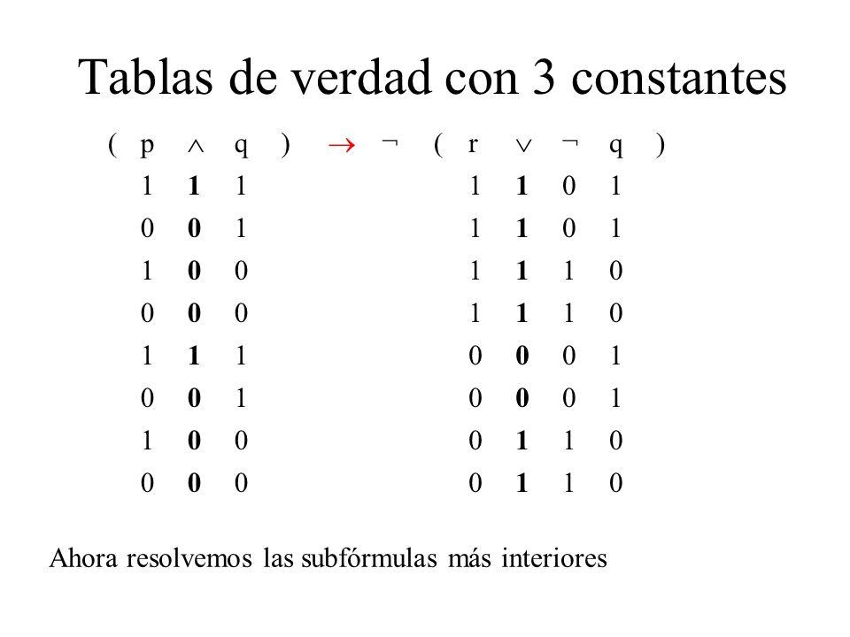 Tablas de verdad con 3 constantes (p q) ¬ (r ¬q) 1111101 0011101 1001110 0001110 1110001 0010001 1000110 0000110 Ahora resolvemos las subfórmulas más