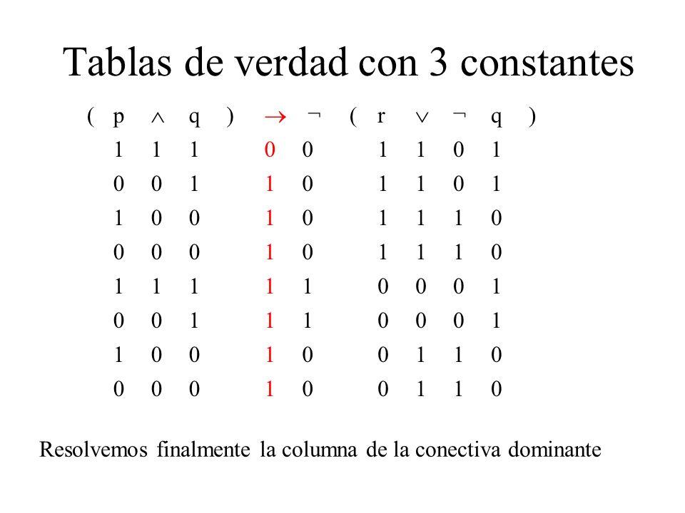 Tablas de verdad con 3 constantes (p q) ¬ (r ¬q) 111001101 001101101 100101110 000101110 111110001 001110001 100100110 000100110 Resolvemos finalmente la columna de la conectiva dominante