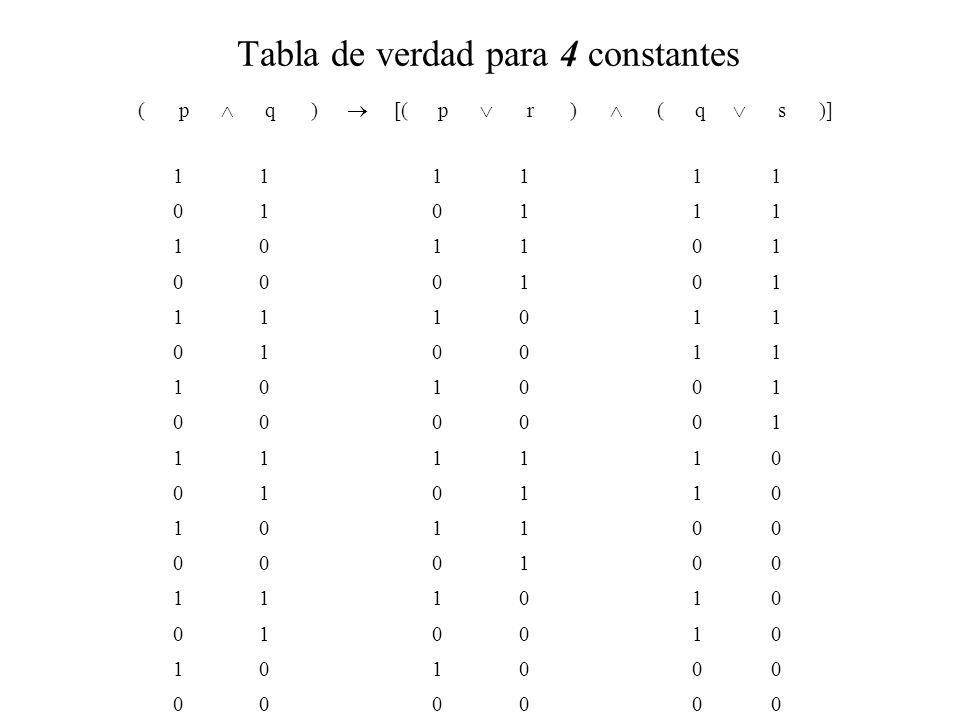 Tabla de verdad para 4 constantes (p q) [(p r) (q s)] 111111 010111 101101 000101 111011 010011 101001 000001 111110 010110 101100 000100 111010 01001