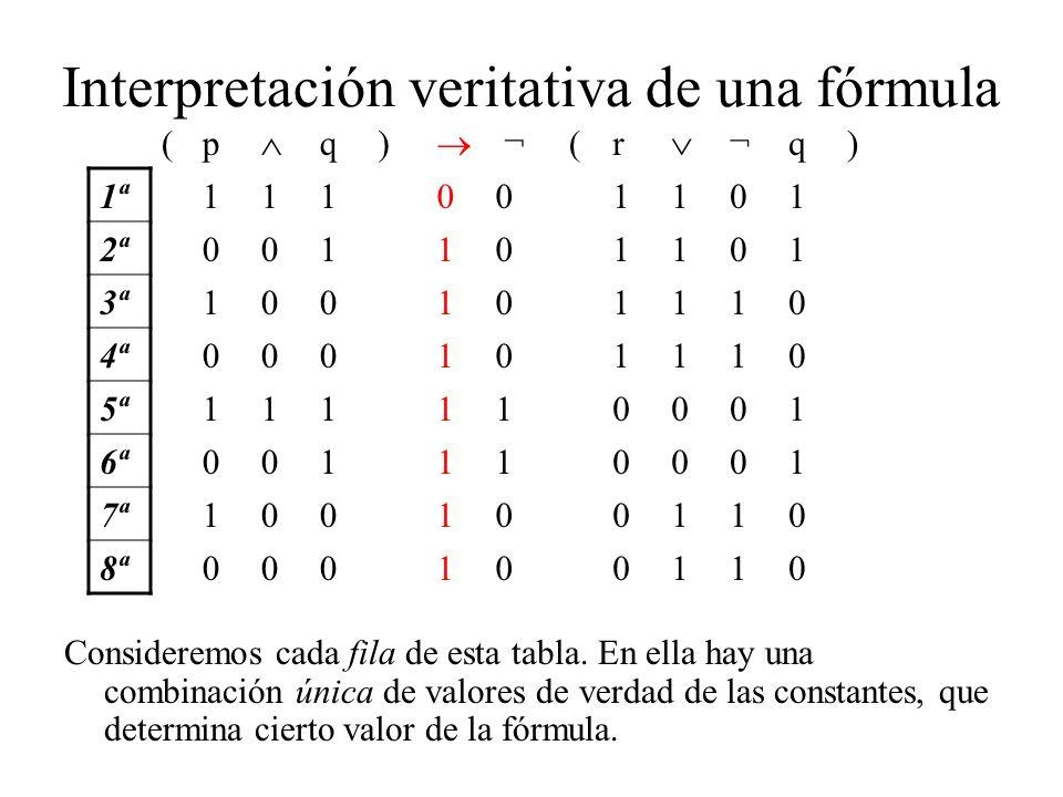 Interpretación veritativa de una fórmula Consideremos cada fila de esta tabla. En ella hay una combinación única de valores de verdad de las constante