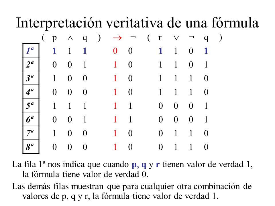 Interpretación veritativa de una fórmula La fila 1ª nos indica que cuando p, q y r tienen valor de verdad 1, la fórmula tiene valor de verdad 0.