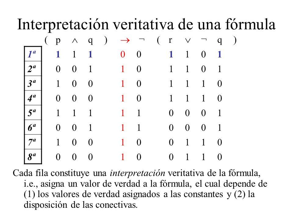 Interpretación veritativa de una fórmula Cada fila constituye una interpretación veritativa de la fórmula, i.e., asigna un valor de verdad a la fórmula, el cual depende de (1) los valores de verdad asignados a las constantes y (2) la disposición de las conectivas.
