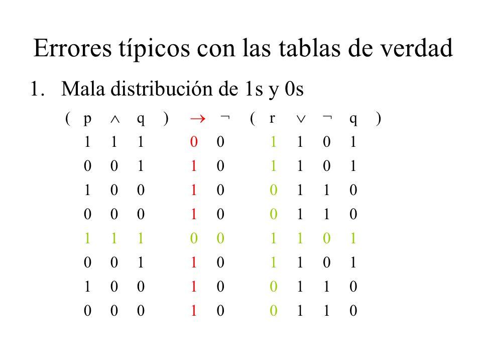 Errores típicos con las tablas de verdad 1.Mala distribución de 1s y 0s (p q) ¬ (r ¬q) 111001101 001101101 100100110 000100110 111001101 001101101 100