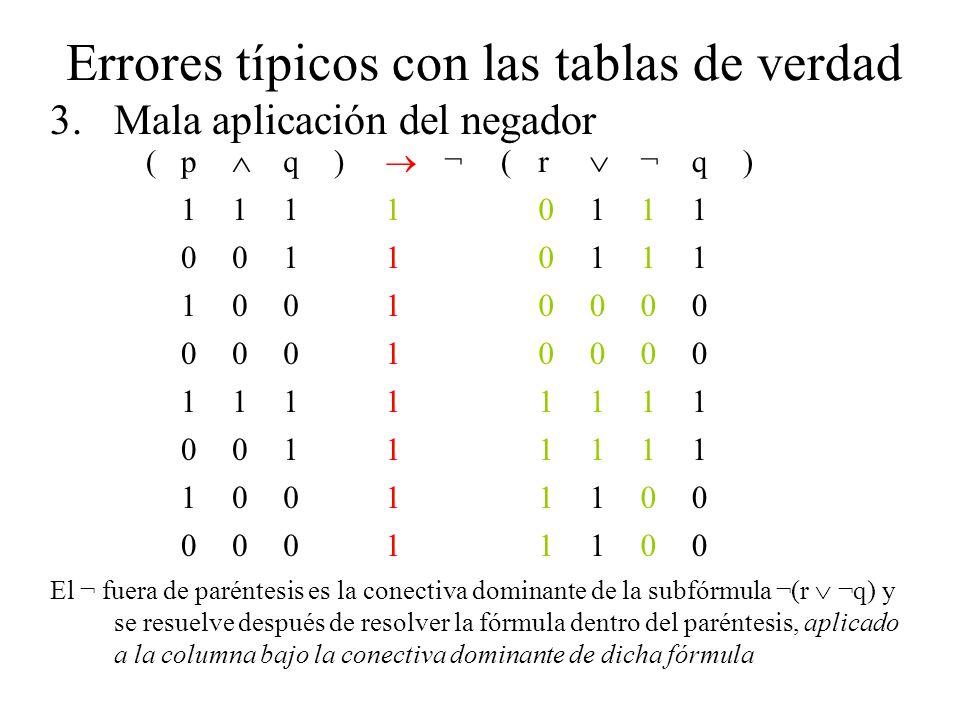 Errores típicos con las tablas de verdad 3.Mala aplicación del negador (p q) ¬ (r ¬q) 11110111 00110111 10010000 00010000 11111111 00111111 10011100 00011100 El ¬ fuera de paréntesis es la conectiva dominante de la subfórmula ¬(r ¬q) y se resuelve después de resolver la fórmula dentro del paréntesis, aplicado a la columna bajo la conectiva dominante de dicha fórmula