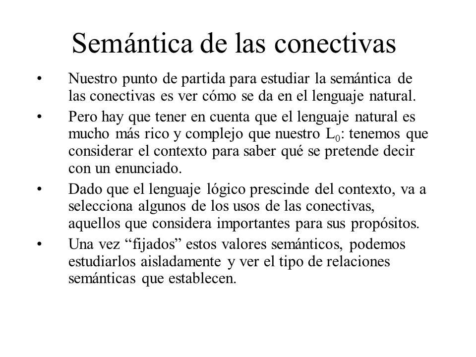 Semántica de las conectivas Nuestro punto de partida para estudiar la semántica de las conectivas es ver cómo se da en el lenguaje natural. Pero hay q