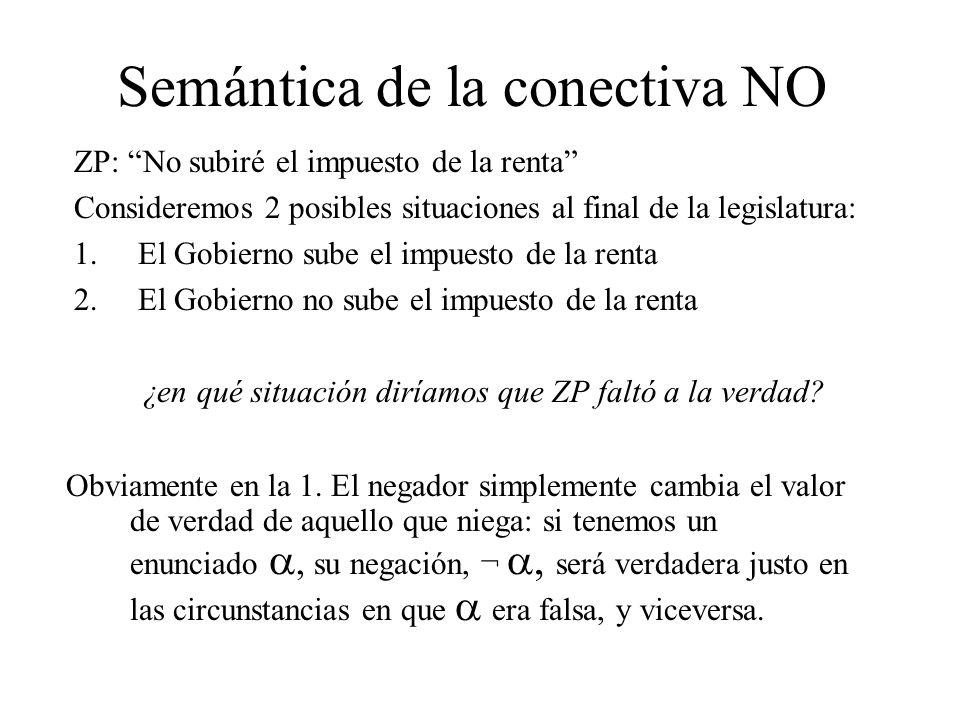 Semántica de la conectiva NO ZP: No subiré el impuesto de la renta Consideremos 2 posibles situaciones al final de la legislatura: 1.El Gobierno sube