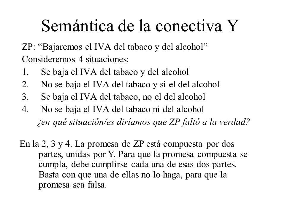 Semántica de la conectiva Y ZP: Bajaremos el IVA del tabaco y del alcohol Consideremos 4 situaciones: 1.Se baja el IVA del tabaco y del alcohol 2.No se baja el IVA del tabaco y sí el del alcohol 3.Se baja el IVA del tabaco, no el del alcohol 4.No se baja el IVA del tabaco ni del alcohol ¿en qué situación/es diríamos que ZP faltó a la verdad.