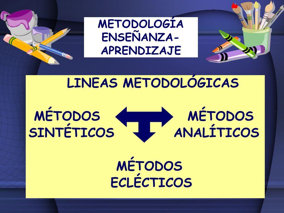 METODOLOGÍA ENSEÑANZA- APRENDIZAJE LINEAS METODOLÓGICAS MÉTODOS MÉTODOS SINTÉTICOS ANALÍTICOS MÉTODOS ECLÉCTICOS