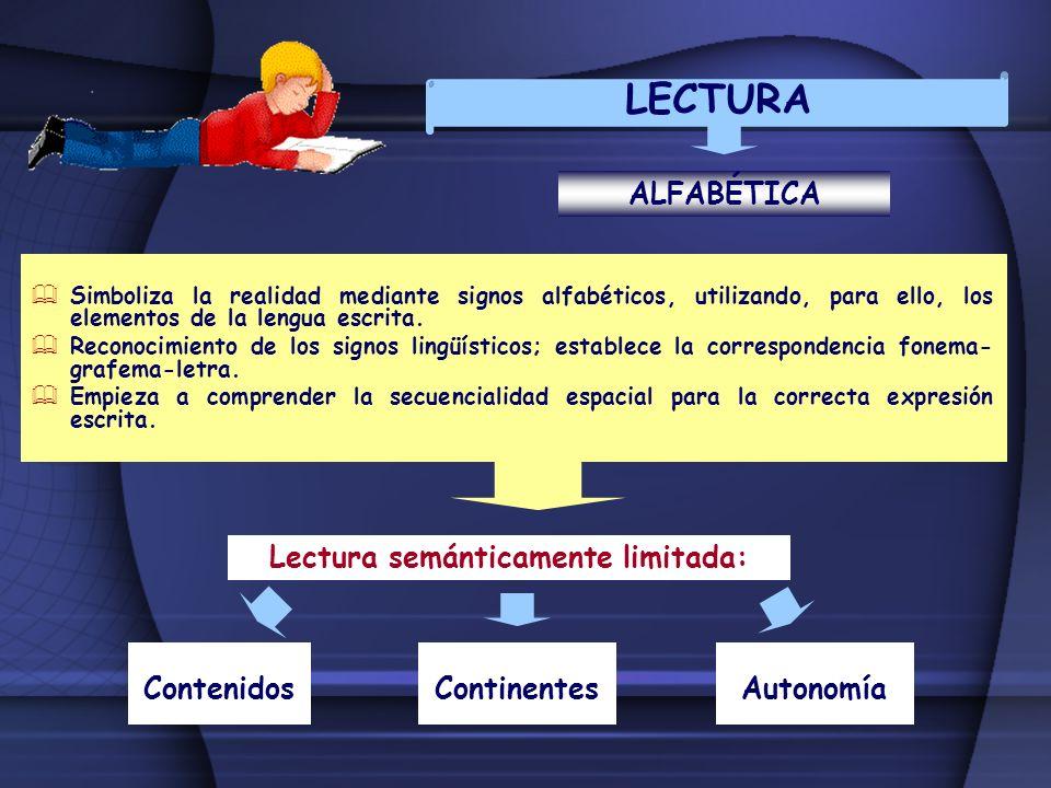 LECTURA ALFABÉTICA Simboliza la realidad mediante signos alfabéticos, utilizando, para ello, los elementos de la lengua escrita. Reconocimiento de los