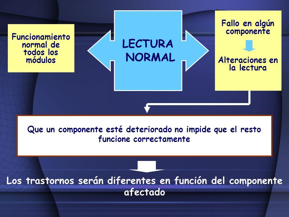 LECTURA NORMAL Funcionamiento normal de todos los módulos Fallo en algún componente Alteraciones en la lectura Que un componente esté deteriorado no i