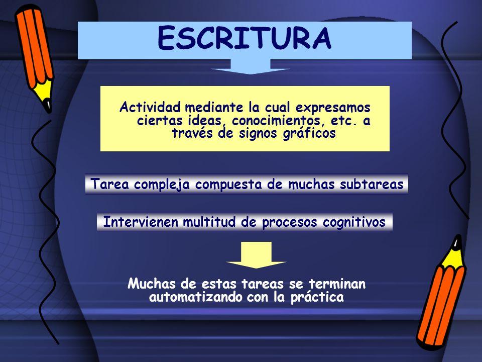 ESCRITURA Actividad mediante la cual expresamos ciertas ideas, conocimientos, etc. a través de signos gráficos Tarea compleja compuesta de muchas subt