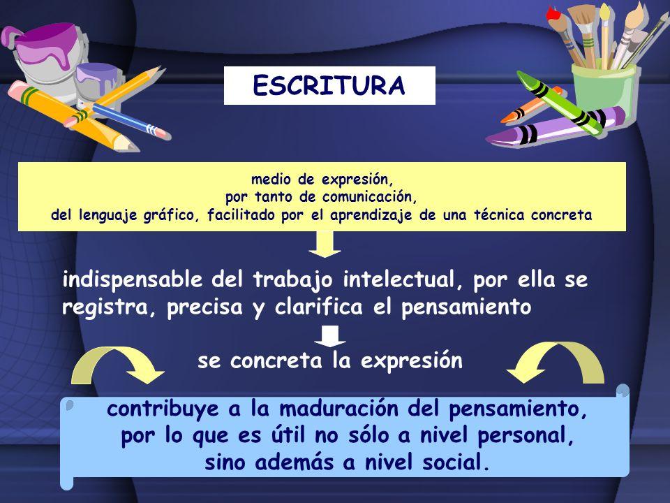 medio de expresión, por tanto de comunicación, del lenguaje gráfico, facilitado por el aprendizaje de una técnica concreta ESCRITURA indispensable del